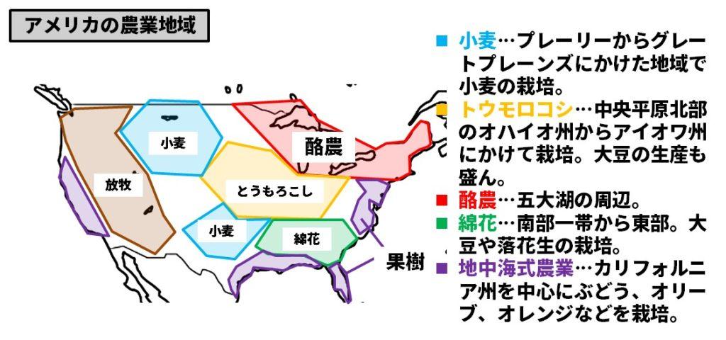 アメリカ合衆国の農業地域