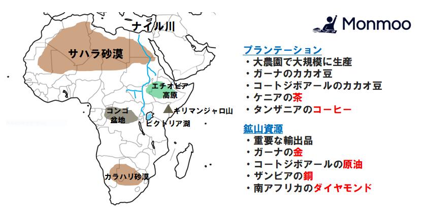 アフリカ州のポイント(中学地理)