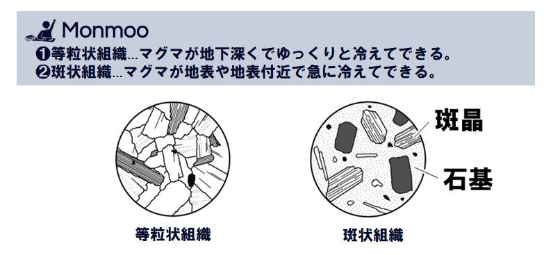 等粒状組織と斑状組織(中学理科)