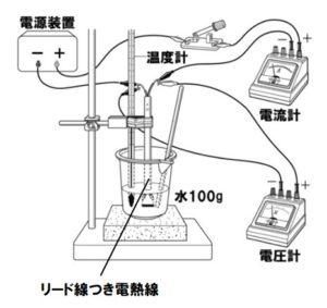 電熱線の水の温度変化