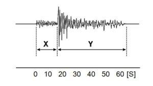 地震計の問題
