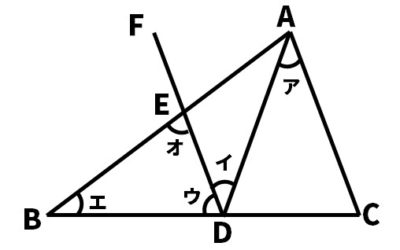 直線と図形問題
