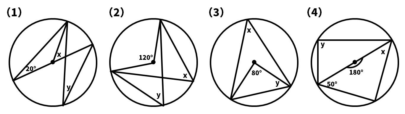 円周角と中心角の問題
