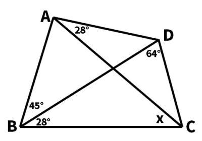 円周角の逆問題