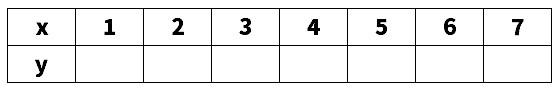 比例の式問題